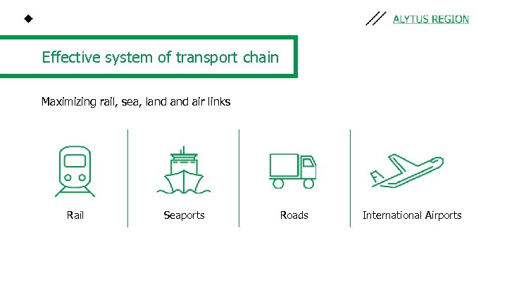 Effective system of transport chain Maximizing rail, sea, land air links Rail Seaports Roads