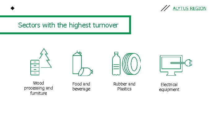 Sectors with the highest turnover Wood processing and furniture Food and beverage Rubber and