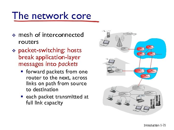 The network core v v mesh of interconnected routers packet-switching: hosts break application-layer messages