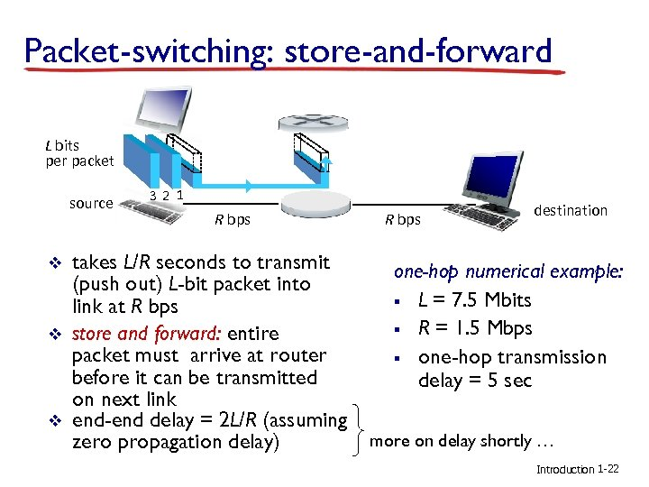 Packet-switching: store-and-forward L bits per packet source v v v 3 2 1 R