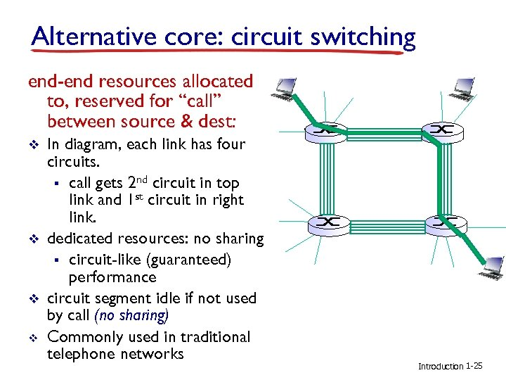 "Alternative core: circuit switching end-end resources allocated to, reserved for ""call"" between source &"