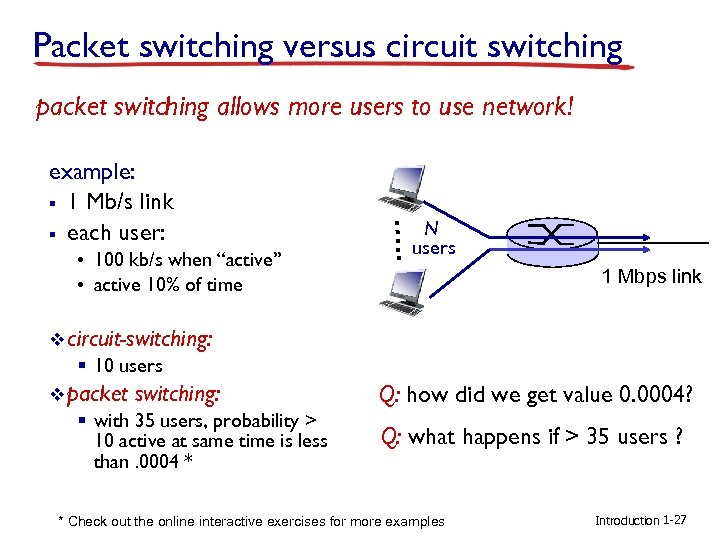 Packet switching versus circuit switching packet switching allows more users to use network! •