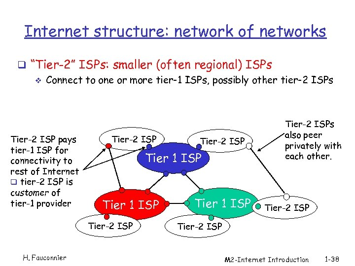 "Internet structure: network of networks q ""Tier-2"" ISPs: smaller (often regional) ISPs v Connect"