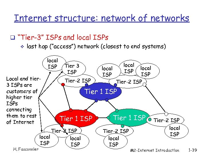 "Internet structure: network of networks q ""Tier-3"" ISPs and local ISPs v last hop"