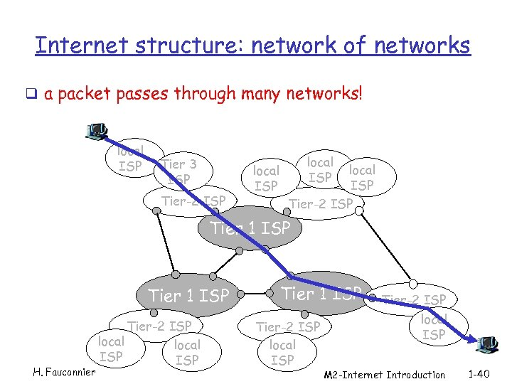 Internet structure: network of networks q a packet passes through many networks! local ISP