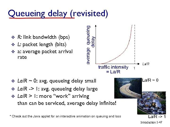 v v v R: link bandwidth (bps) L: packet length (bits) a: average packet