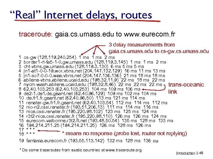 """Real"" Internet delays, routes traceroute: gaia. cs. umass. edu to www. eurecom. fr 3"