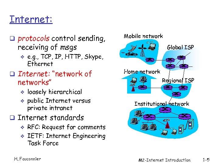 Internet: q protocols control sending, Mobile network receiving of msgs v e. g. ,