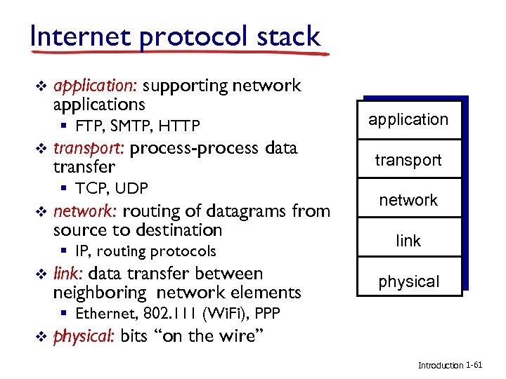 Internet protocol stack v application: supporting network applications § FTP, SMTP, HTTP v transport: