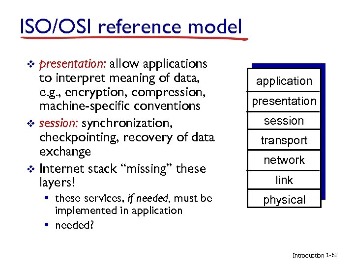 ISO/OSI reference model presentation: allow applications to interpret meaning of data, e. g. ,