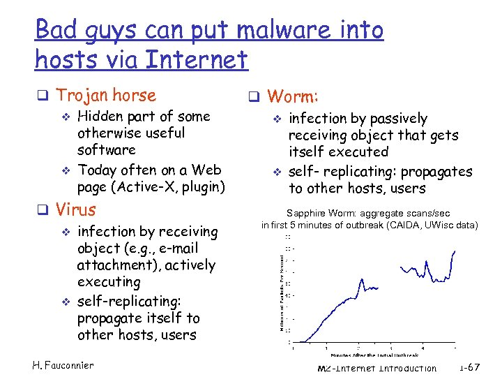 Bad guys can put malware into hosts via Internet q Trojan horse v Hidden