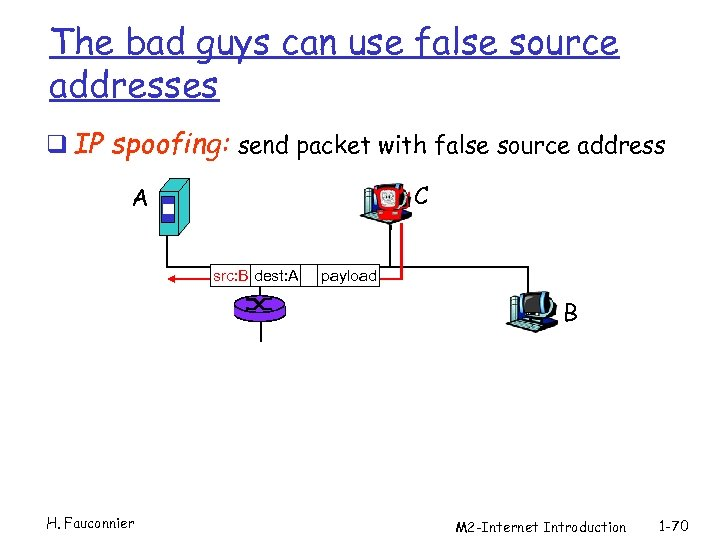 The bad guys can use false source addresses q IP spoofing: send packet with