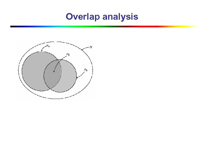 Overlap analysis