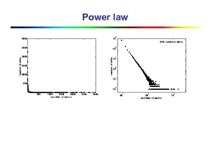 Power law