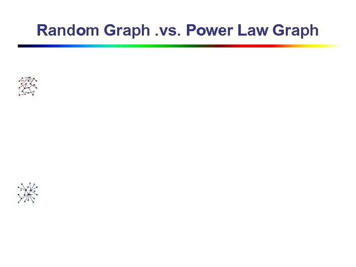 Random Graph. vs. Power Law Graph