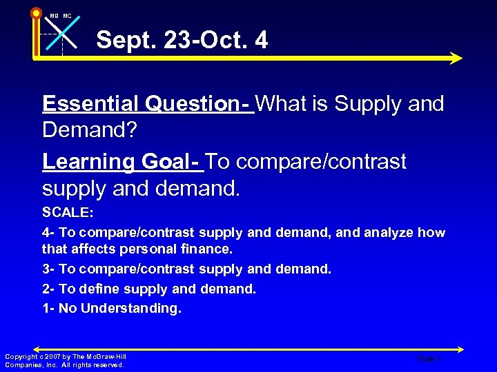 MB MC Sept. 23 -Oct. 4 Essential Question- What is Supply and Demand? Learning