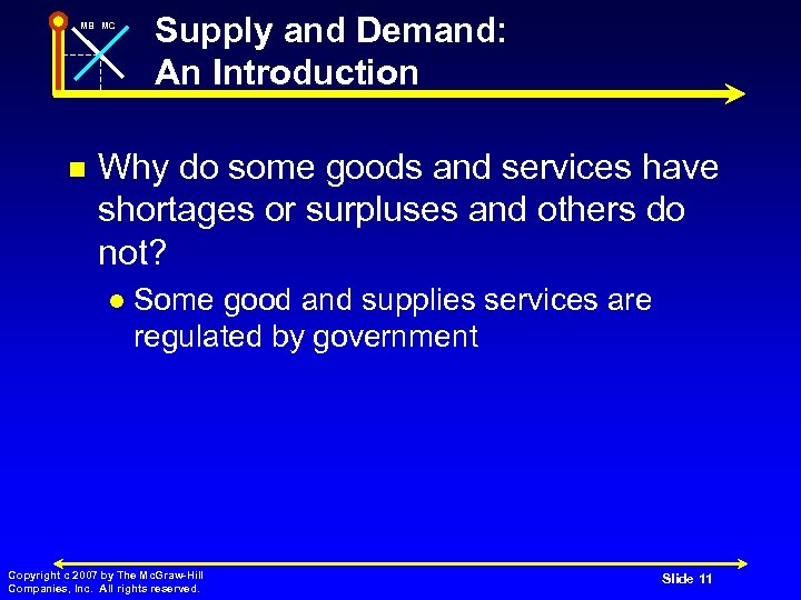 MB MC n Supply and Demand: An Introduction Why do some goods and services