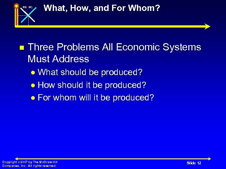 MB MC n What, How, and For Whom? Three Problems All Economic Systems Must