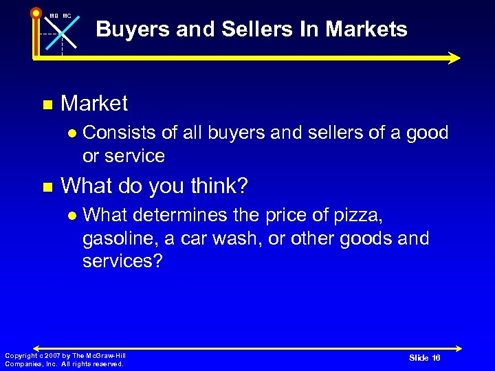 MB MC n Market l n Buyers and Sellers In Markets Consists of all
