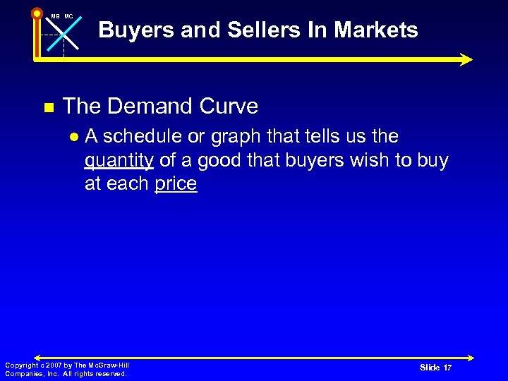 MB MC n Buyers and Sellers In Markets The Demand Curve l A schedule