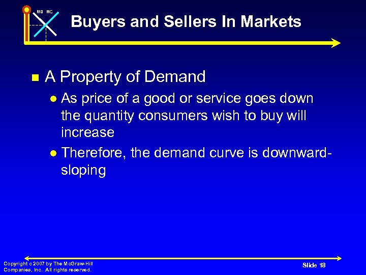 MB MC n Buyers and Sellers In Markets A Property of Demand As price