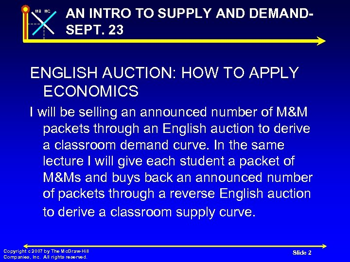 MB MC AN INTRO TO SUPPLY AND DEMAND- SEPT. 23 ENGLISH AUCTION: HOW TO