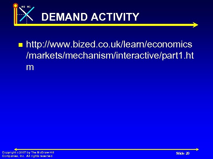 MB MC DEMAND ACTIVITY n http: //www. bized. co. uk/learn/economics /markets/mechanism/interactive/part 1. ht m