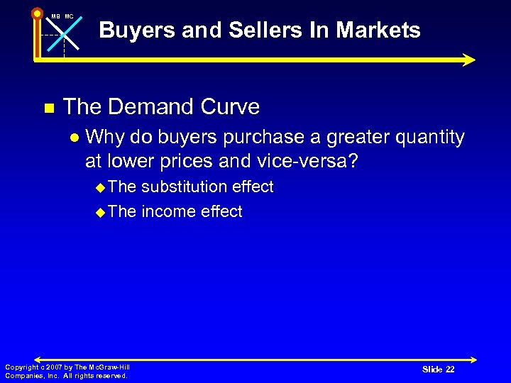 MB MC n Buyers and Sellers In Markets The Demand Curve l Why do
