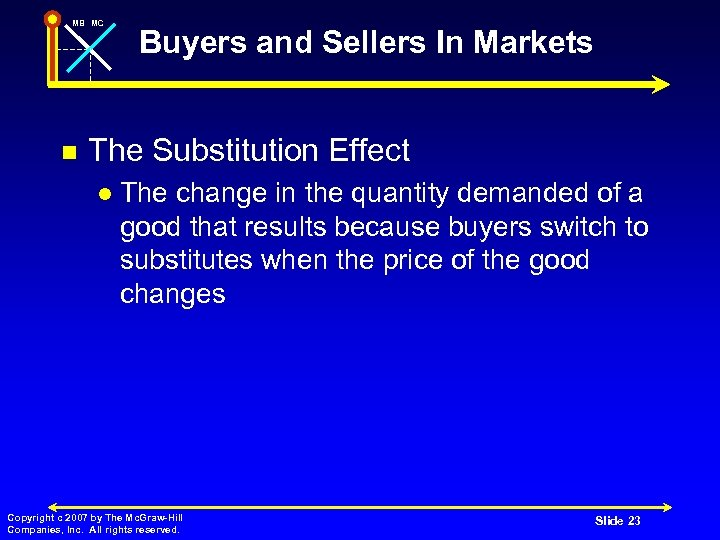 MB MC n Buyers and Sellers In Markets The Substitution Effect l The change