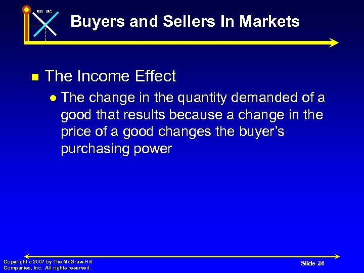 MB MC n Buyers and Sellers In Markets The Income Effect l The change