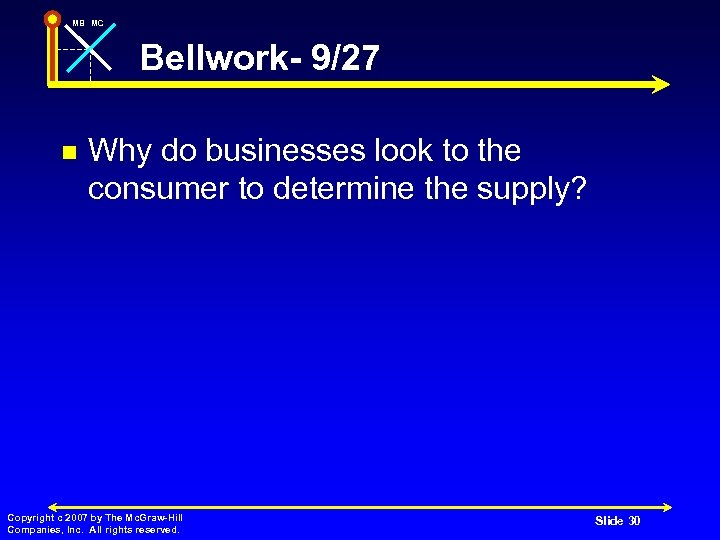 MB MC Bellwork- 9/27 n Why do businesses look to the consumer to determine