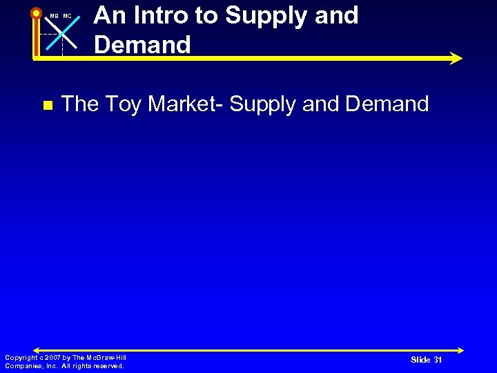 MB MC n An Intro to Supply and Demand The Toy Market- Supply and