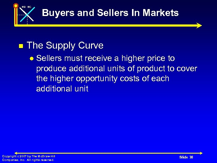 MB MC n Buyers and Sellers In Markets The Supply Curve l Sellers must
