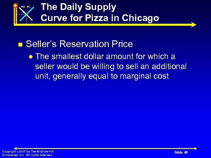 MB MC n The Daily Supply Curve for Pizza in Chicago Seller's Reservation Price