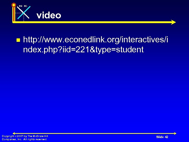MB MC video n http: //www. econedlink. org/interactives/i ndex. php? iid=221&type=student Copyright c 2007