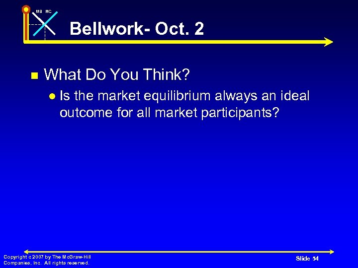 MB MC Bellwork- Oct. 2 n What Do You Think? l Is the market