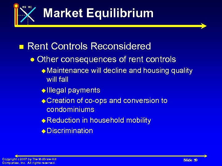 MB MC n Market Equilibrium Rent Controls Reconsidered l Other consequences of rent controls