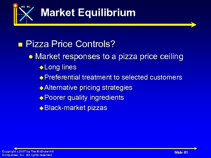 MB MC n Market Equilibrium Pizza Price Controls? l Market responses to a pizza