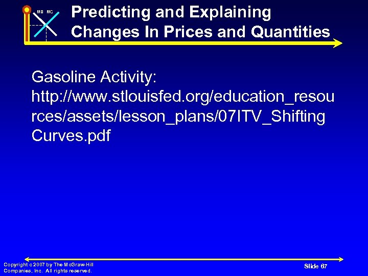 MB MC Predicting and Explaining Changes In Prices and Quantities Gasoline Activity: http: //www.