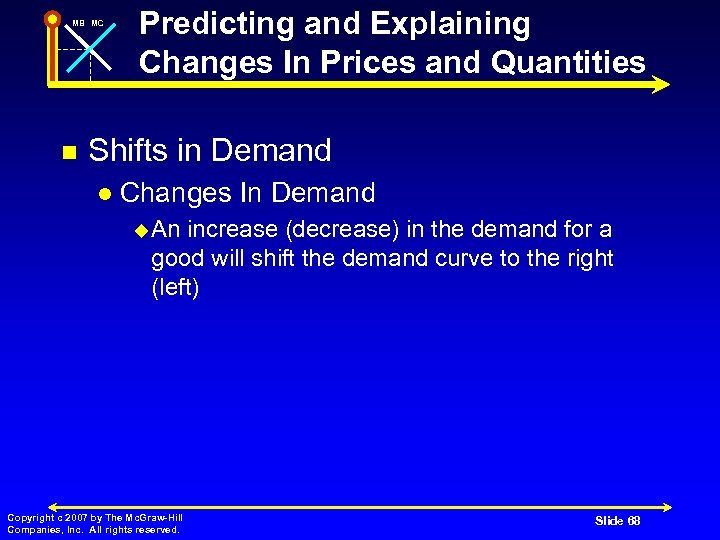 MB MC n Predicting and Explaining Changes In Prices and Quantities Shifts in Demand