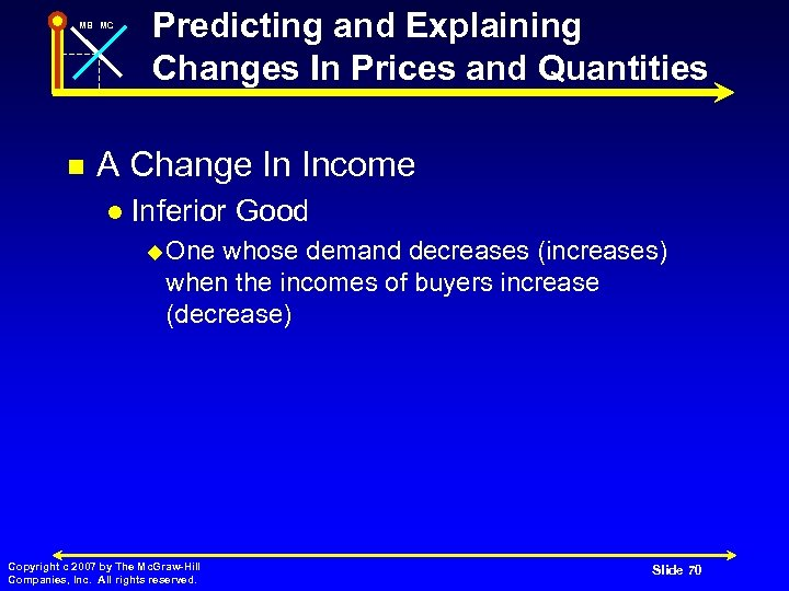 MB MC n Predicting and Explaining Changes In Prices and Quantities A Change In