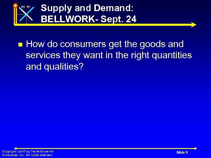 MB MC n Supply and Demand: BELLWORK- Sept. 24 How do consumers get the