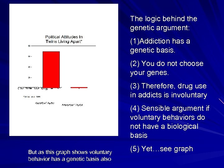 The logic behind the genetic argument: (1)Addiction has a genetic basis. (2) You do