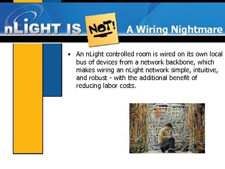 A Wiring Nightmare • An n. Light controlled room is wired on its own