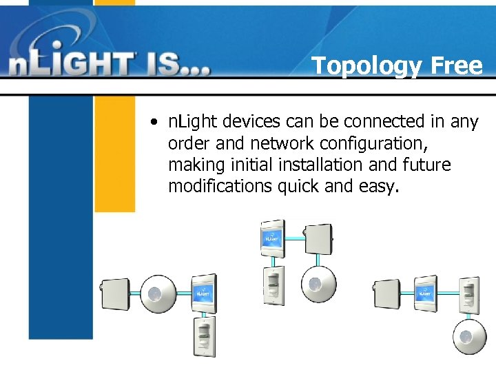 Topology Free • n. Light devices can be connected in any order and network
