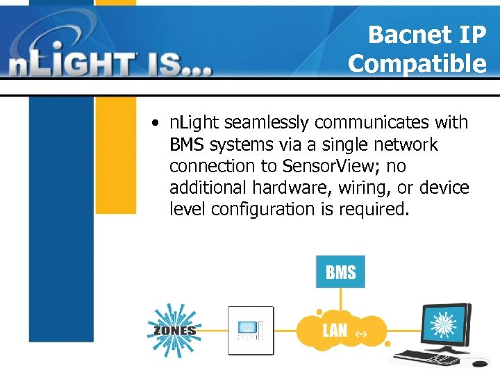 Bacnet IP Compatible • n. Light seamlessly communicates with BMS systems via a single
