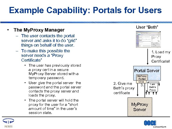 """Example Capability: Portals for Users User """"Beth"""" • The My. Proxy Manager – The"""