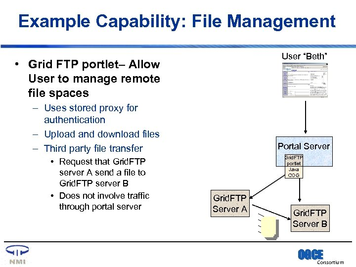"""Example Capability: File Management User """"Beth"""" • Grid FTP portlet– Allow User to manage"""