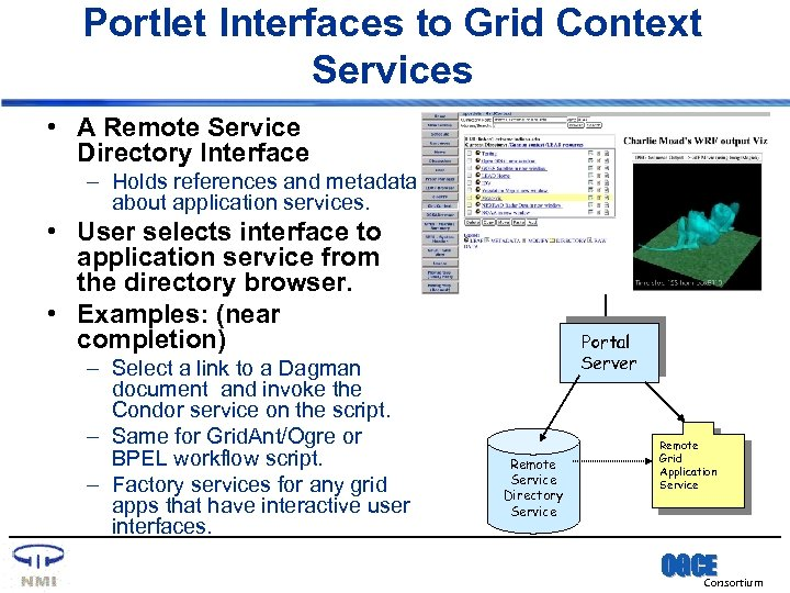 Portlet Interfaces to Grid Context Services • A Remote Service Directory Interface – Holds