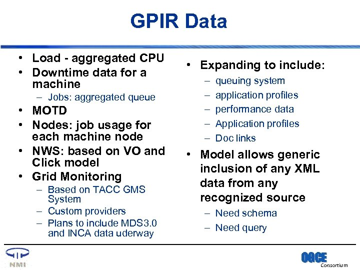 GPIR Data • Load - aggregated CPU • Downtime data for a machine –